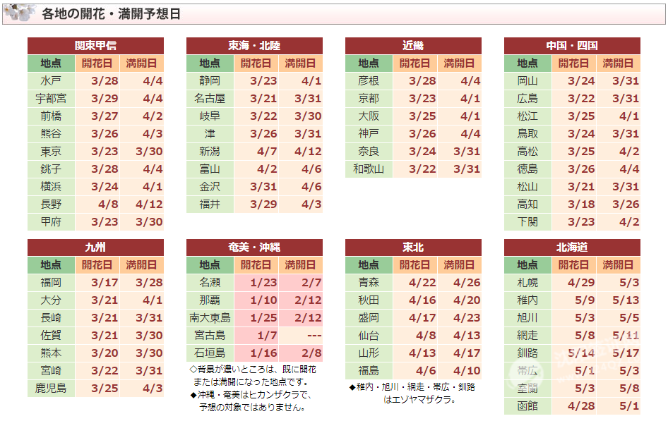 日本各地花开时刻表